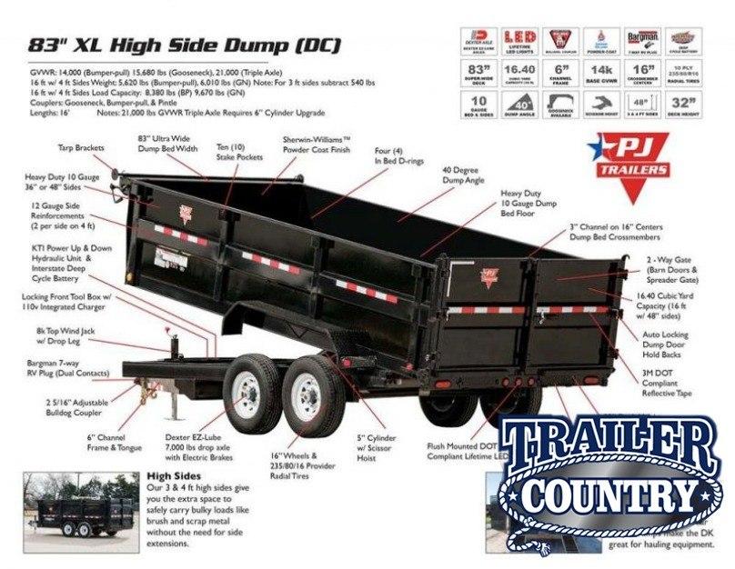 83x16 PJ GN Dump XL High Side-7K axles 3' Sides