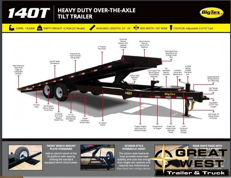 2019 Big Tex Trailers 14OT-22 Equipment Trailer