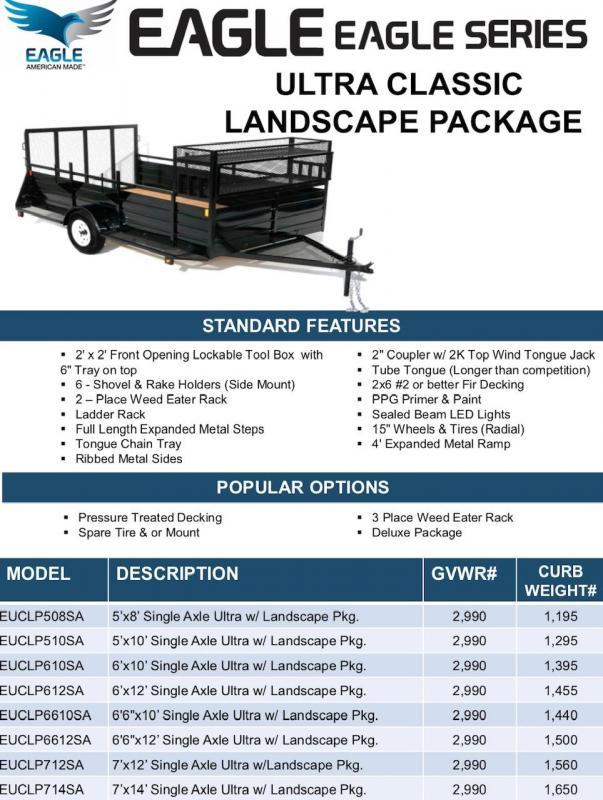 Eagle Trailer Ultra Landscape Package Utility Trailer