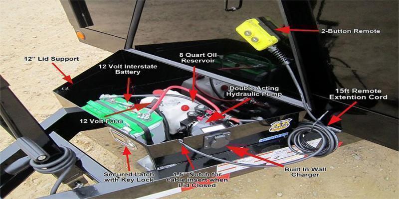 2020 Load Trail 5X10 10K w/Tarp Kit/Spreader Gate/Scissor Lift