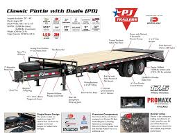 2018 PJ Trailers Classic Pintle with Duals Tandem Oil Bathed Axles (PD) Equipment Trailer