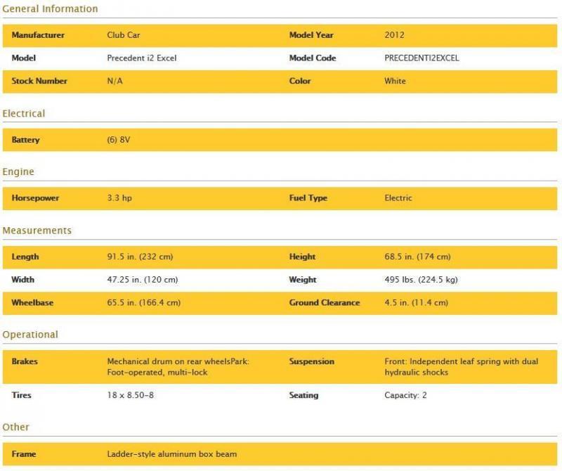 2012 Club Car Precedent i2 Excel