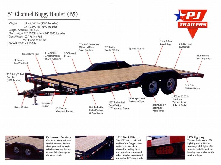 view olympic trailer pj and cargo mate flatbed and cargo trailers in wa