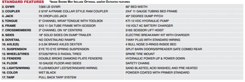 """2020 MAXXD 5 X 10 10K Scissor Lift DUMP 18"""" SIDES"""