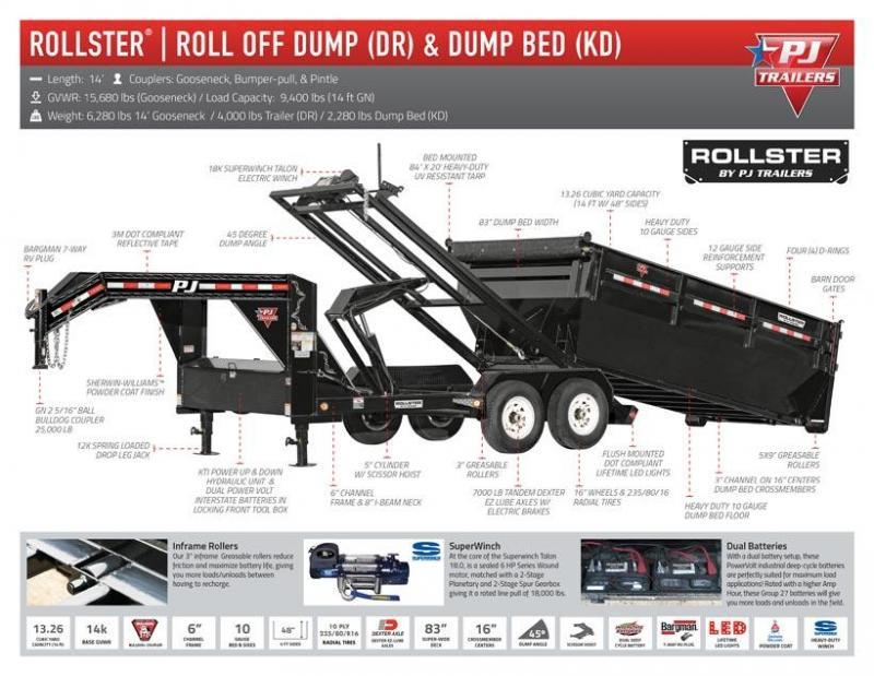 2020 PJ Trailers 14 Rollster Roll Off Dump Trailer