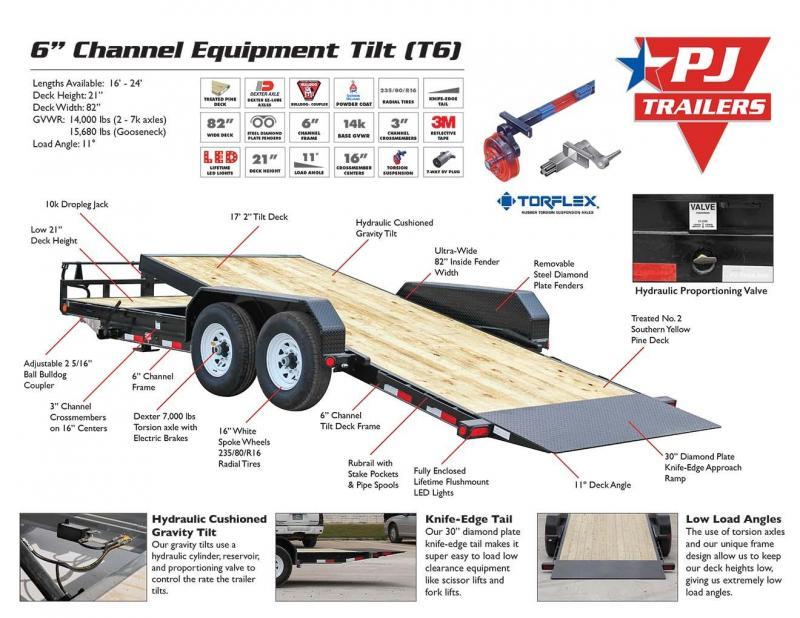 2020 PJ Trailers 6 in. Channel Equipment Tilt (T6) Equipment Trailer