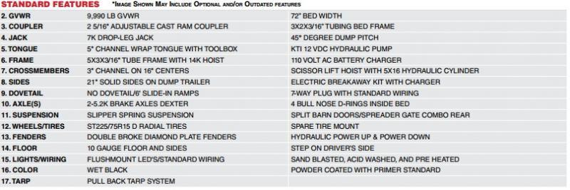 2020 MAXXD D7X - 72 Dump Trailer Dump Trailer