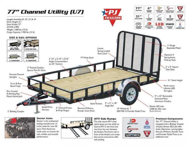 2018 PJ Trailers 77 in. Single Axle Channel Utility (U7) Utility Trailer