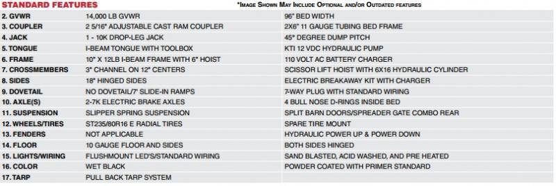 2020 MAXXD D9X - 96 Deckover Dump Trailer Dump Trailer