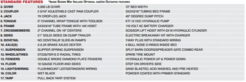 "2020 MAXXD D7X - 72"" Dump Trailer Dump Trailer"
