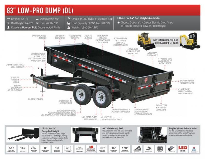 2019 PJ Trailers 83 in. Low Pro Dump (DL) Dump Trailer