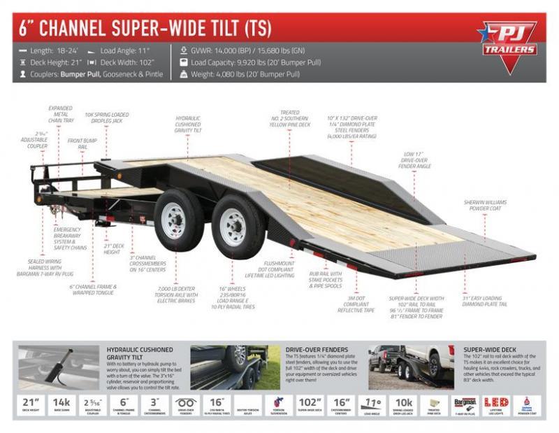 "2020 PJ Trailers 6"" Channel Super-Wide Tilt (TS) Equipment Trailer"
