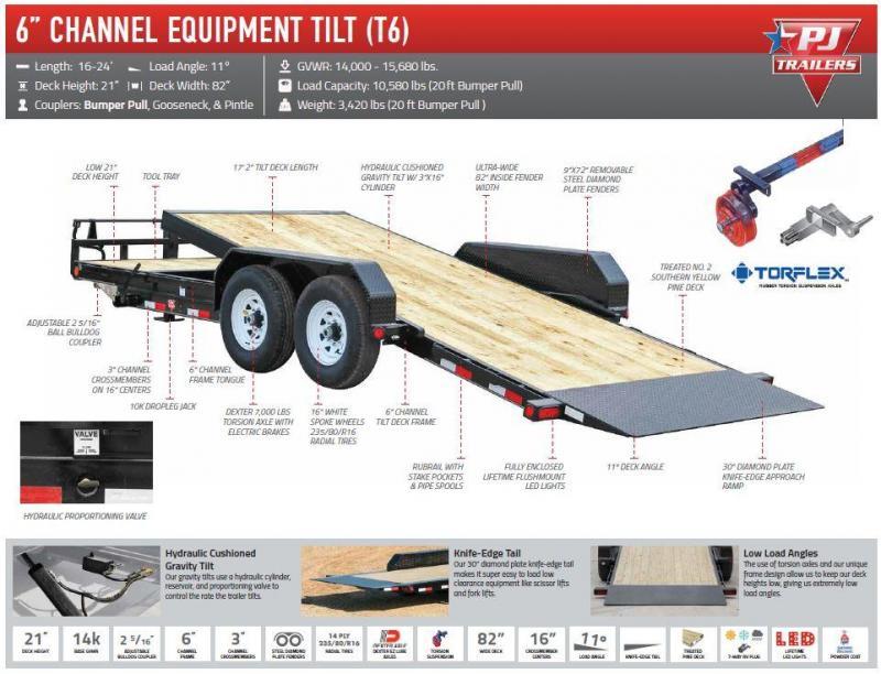 2020 PJ Trailers 20 Tilt Equipment Trailer