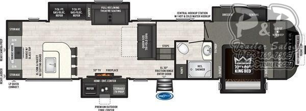 2020 Keystone Sprinter LIMITED 3550FWMLS 39 ft Fifth Wheel Campers RV