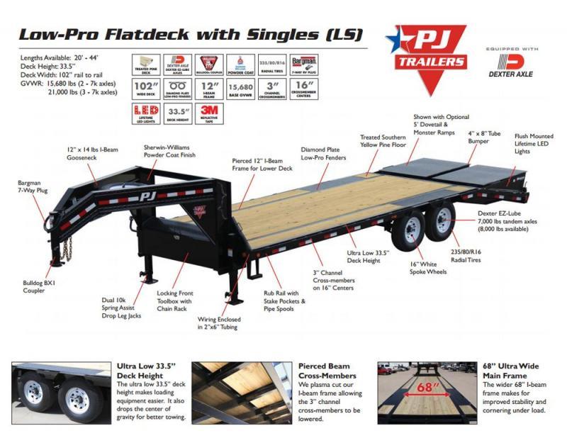 PJ Trailers Low Pro Flatdeck (LS)