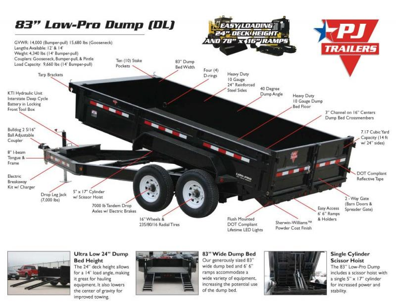 PJ 14' Low Pro Dump Trailer (DL)
