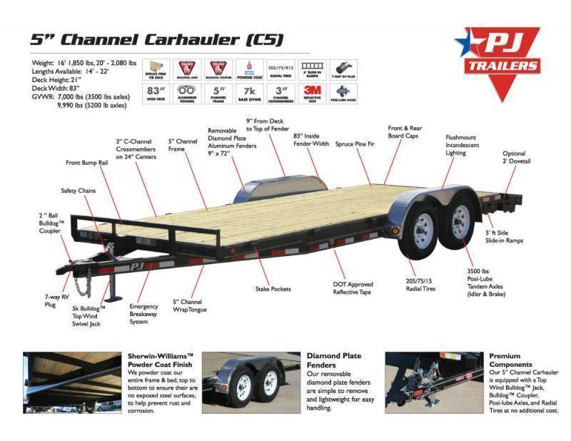 """2020 PJ 83"""" x 20' x 5 in. Channel Carhauler"""