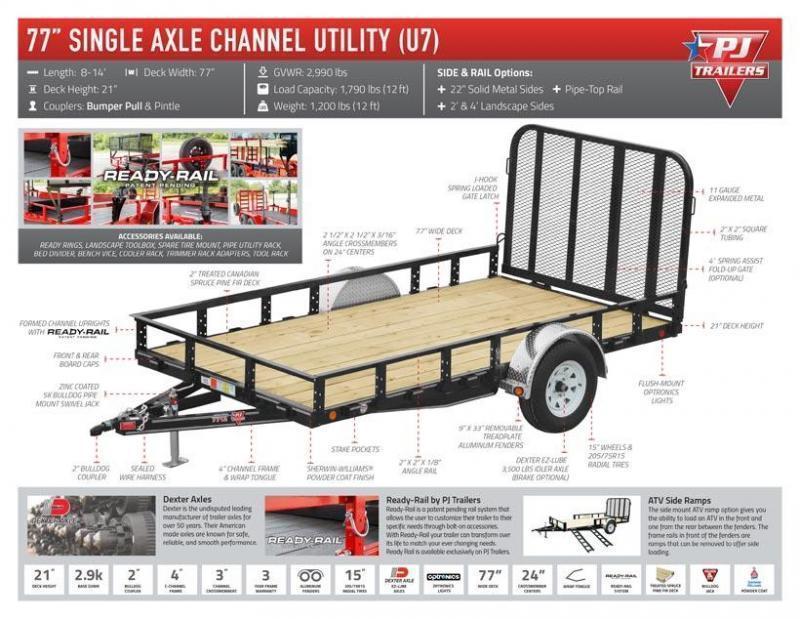 2020 PJ 12' x 77 in. Single Axle Channel Utility