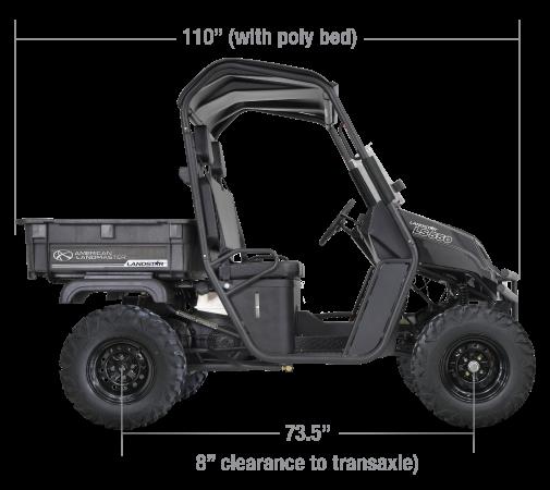 $2000 OFF American LandMaster 550 PLOW-PWR STEER-ENCLOSURE-ENDS 12-31 BLACK