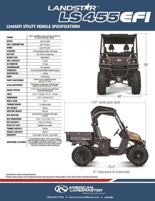 $1000 OFF NEW American Landmaster LS455EFI UTV locking diff/USA MADE