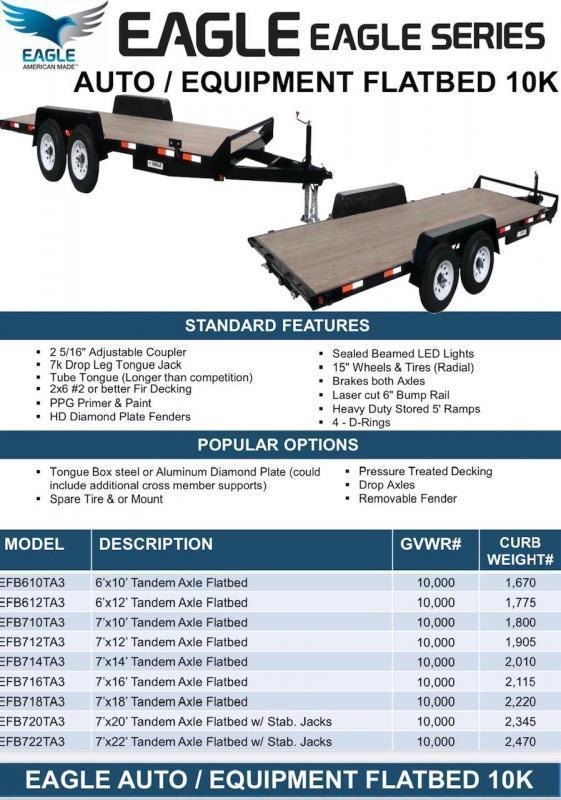 2020 Eagle Trailer EFB718TA3 Eagle Flatbed Flatbed Trailer