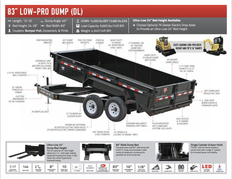 2020 PJ Trailers 14 ft - 83 in. Low Pro Dump (DL) Dump Trailer