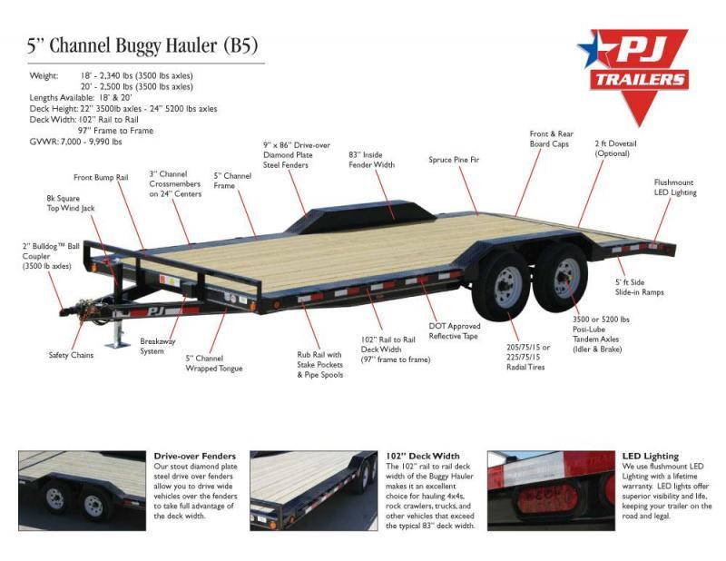 PJ 16' - 5 in. Channel Buggy Hauler (B5) Car / Racing Trailer
