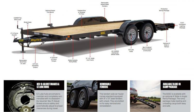 2020 Big Tex Trailers 60EC Car / Racing Trailer