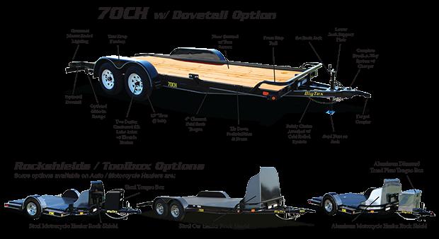 70CH 16' Big Tex Car Hauler Equipment Trailer Race Car Trailer Rear Dovetail with Slide in Ramps
