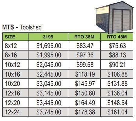 2019 Premier Portable Buildings Toolshed (MTS)