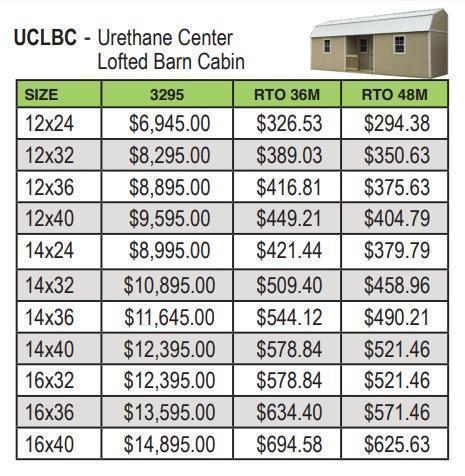 2019 Premier Portable Buildings Urethane Center Lofted Barn Cabin (UCLBC)