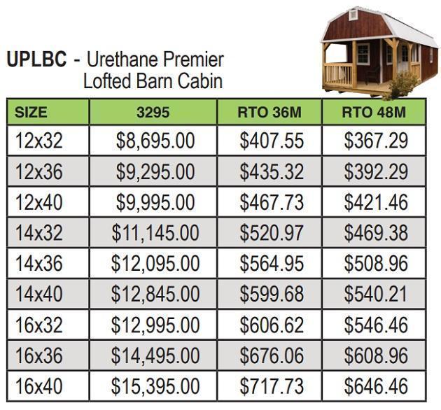 2019 Premier Portable Buildings Urethane Premier Lofted Barn Cabin (UPLBC)