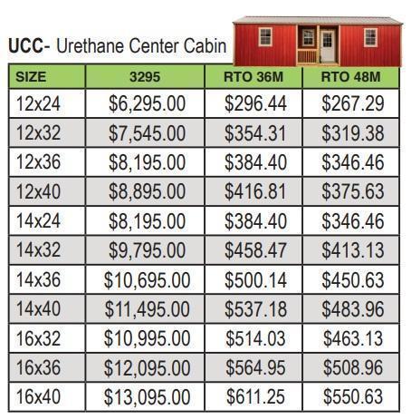 2019 Premier Portable Buildings Urethane Center Cabin (UCC)