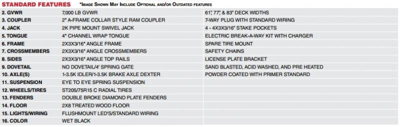 83x14 Utility Trailer