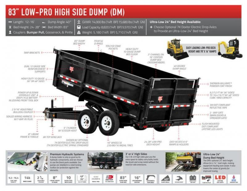 """2020 PJ Trailers 14' x 83"""" Low Pro High Side Dump (DM)"""