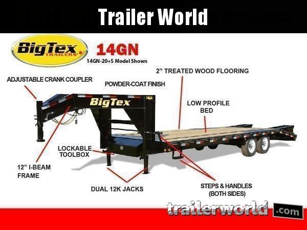 2020 Big Tex Trailers 14GN-25' + 5' Flatbed Equipment Trailer MEGA RAMPS