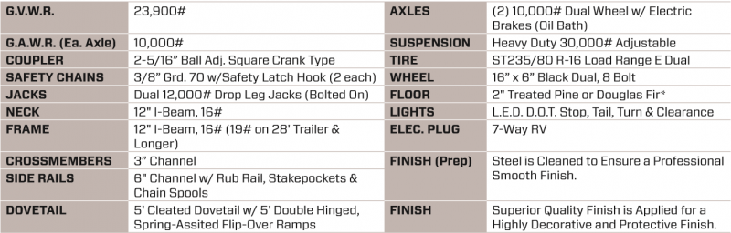 2019 Big Tex Trailers 22GN-25+5 Mega Ramps Equipment Trailer