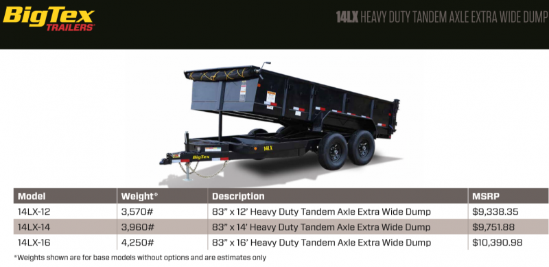 2020 BIG TEX 14LX-16-4FT SIDES
