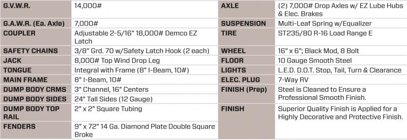 2019 BIG TEX 14LP-14 3ft Sides