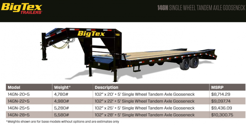 2020 BIG TEX 14GN 25+5 MR