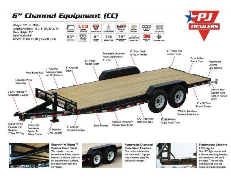 PJ Trailers CC242 24' Equipment Trailer with 14K GVWR