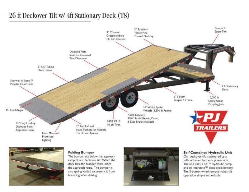 """2020 PJ T8 22' x 96"""" Deckover Tilt Flatbed Trailer"""
