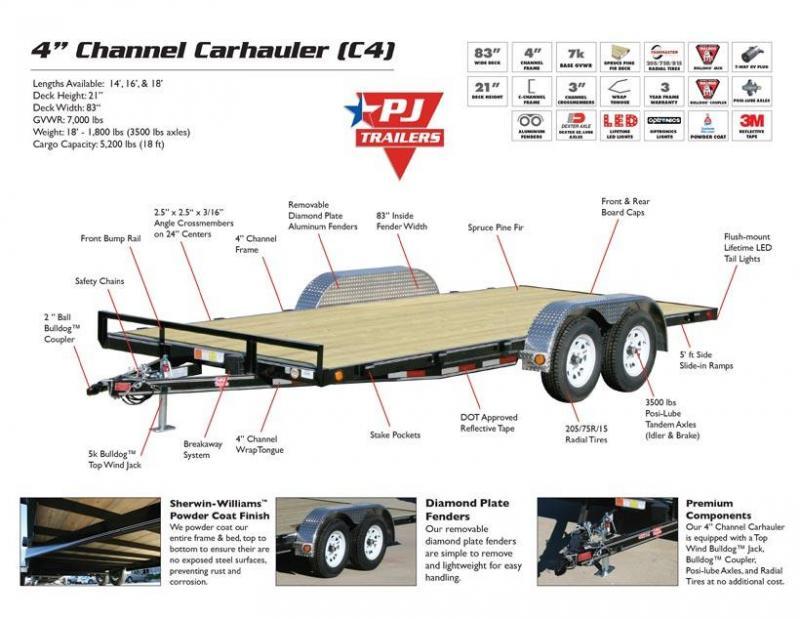 2020 PJ Carhauler 18' C4 2 Brake w/ 2' Dovetail S&D