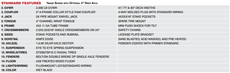 MAXXD G4X - Single Axle Gravity Quick Tilt Utility Trailer